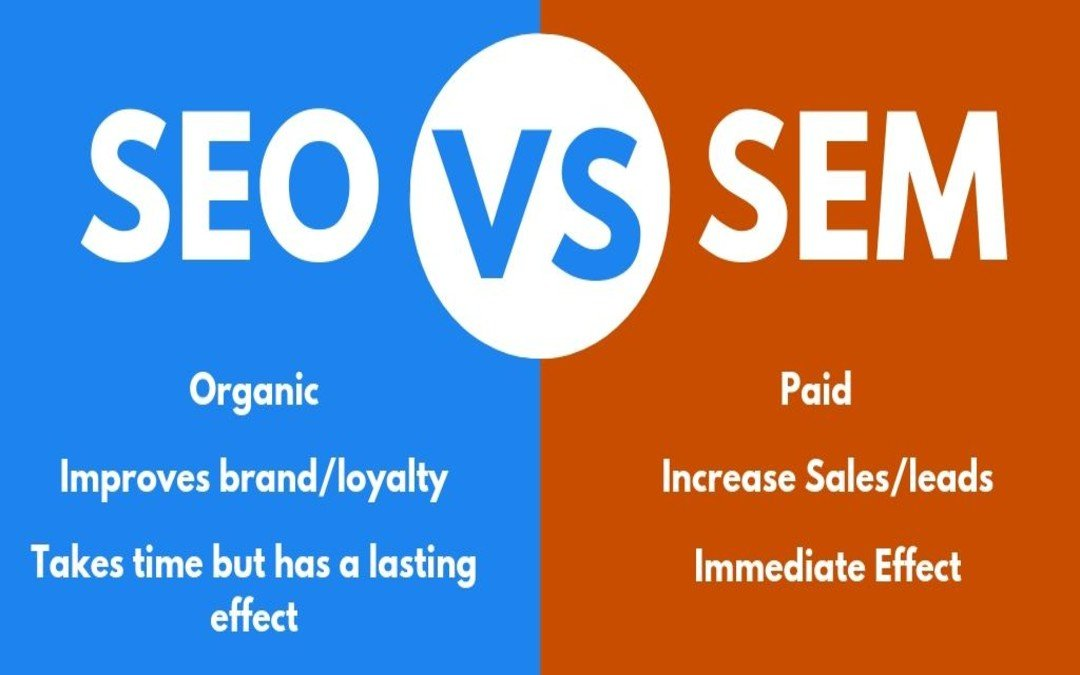 SEO vs. SEM: What's the Difference and Which is Better for My Business?